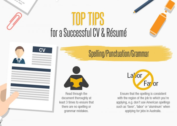 Resumes: Get Them Right to Get the Job